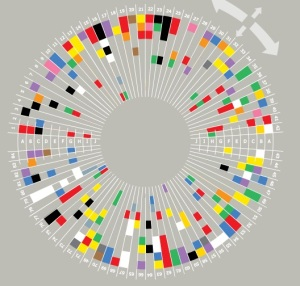 colour cultures wheel